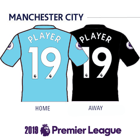Manchester City 2019 Name Set