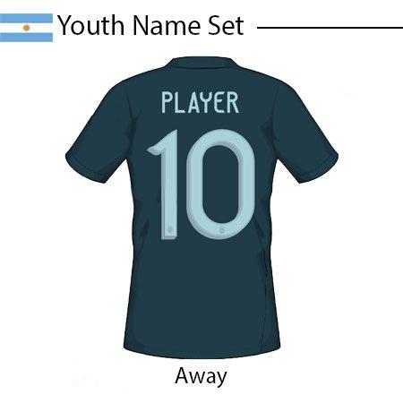 Argentina 2020 Youth Name Set