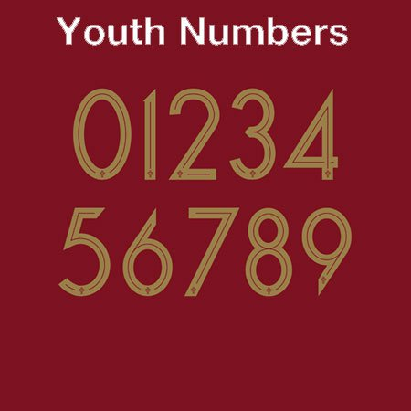 Portugal 2018 Youth Numbers